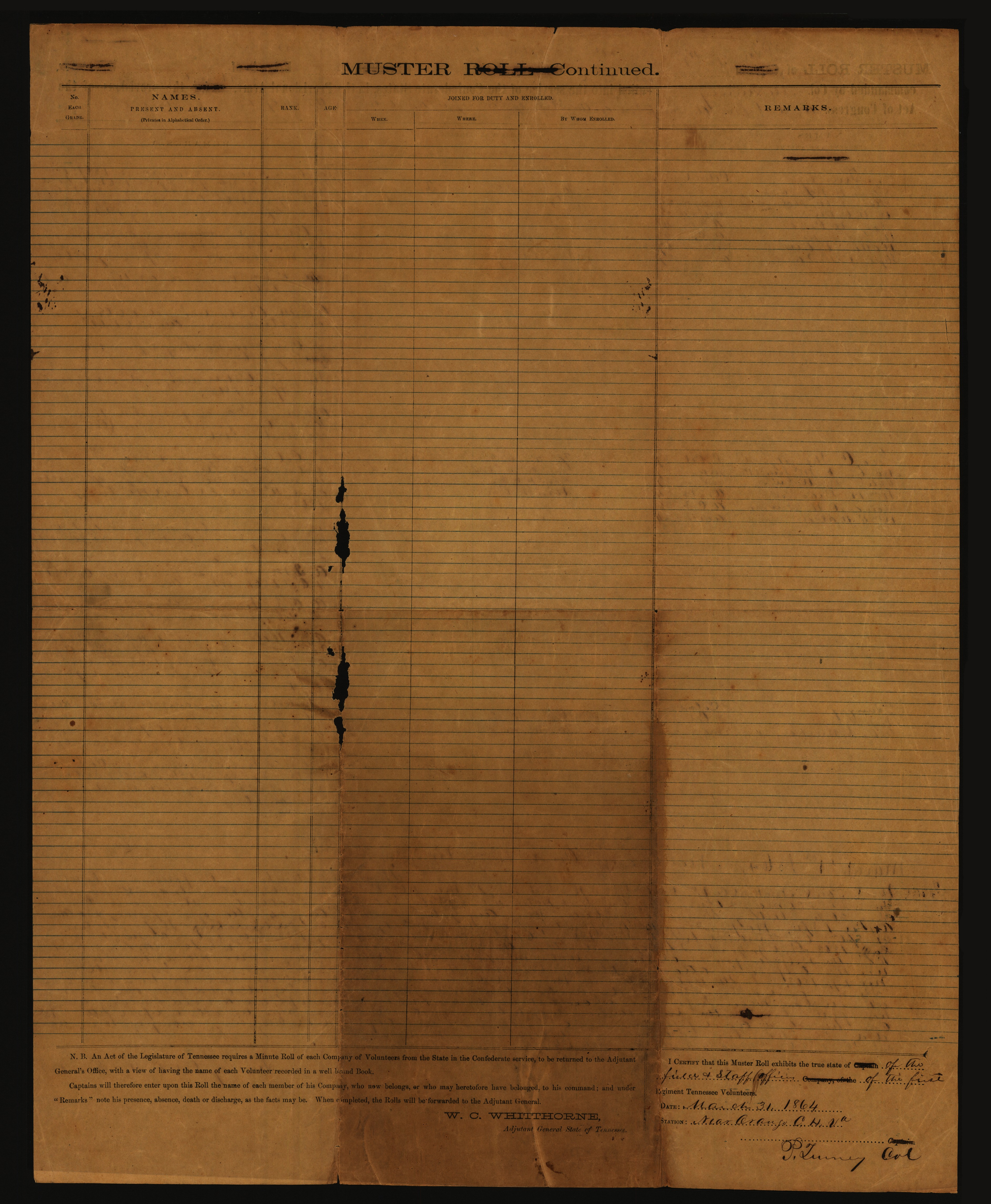 Muster Rolls of the Peter Turney Regiment | Franklin County ...